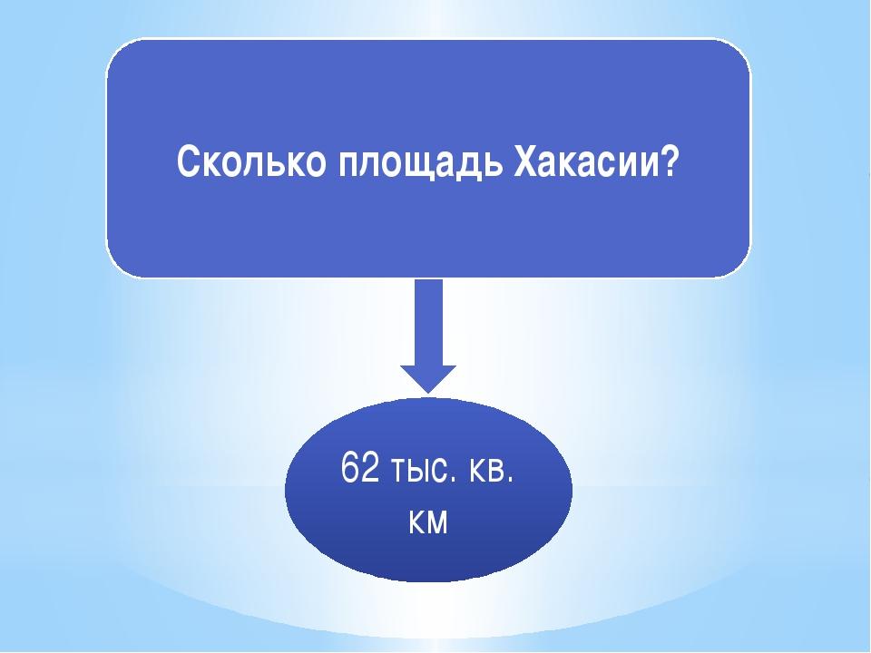 Сколько площадь Хакасии? 62 тыс. кв. км