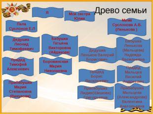 Древо семьи Я Моя сестра Юлия Папа Суслонов Е.Л Дедушка Леонид Тимофеевич Баб