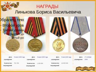 НАГРАДЫ Линькова Бориса Васильевича Дата учреждения 9 июня1945 года Количест