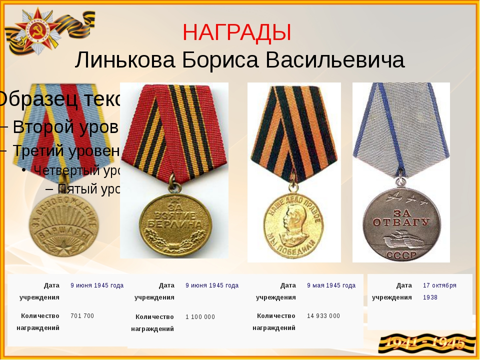 НАГРАДЫ Линькова Бориса Васильевича Дата учреждения 9 июня1945 года Количест...