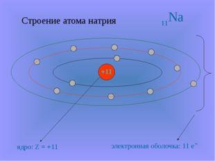 Количество электронов на энергетических уровнях + + … 2e 8e 18е 32е 32е N=1 N