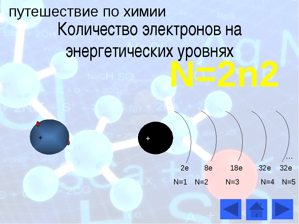 Кроссворд 1 2 3 4 5 1. Формула вещества ЭxSy. 2. Формула вещества ЭxBry. 3. Ф...