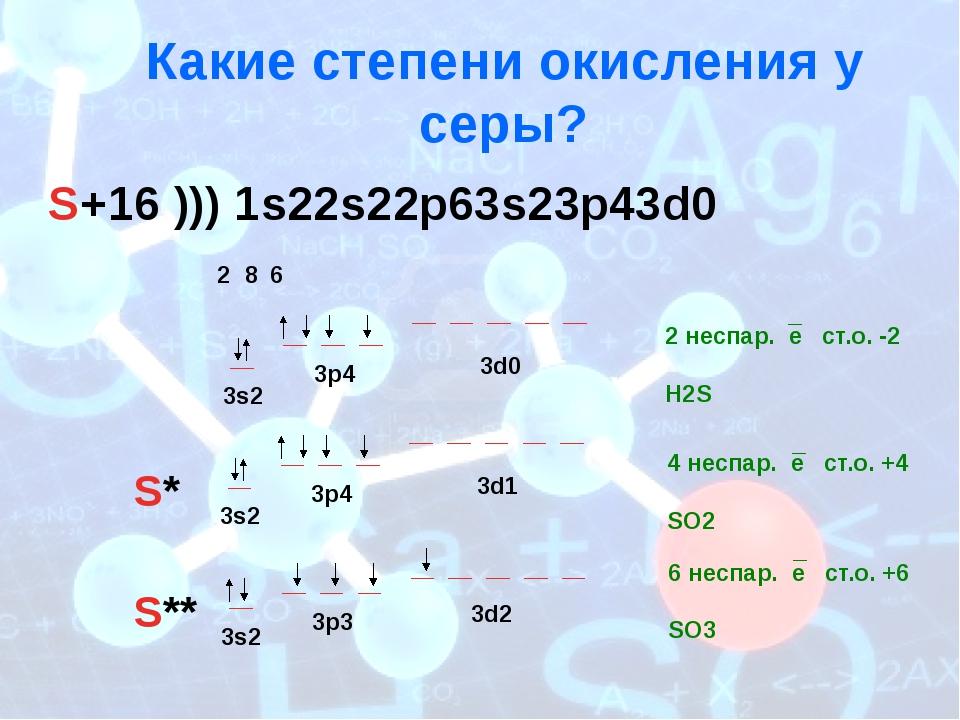 Строение атома натрия +11 ядро: Z = +11 электронная оболочка: 11 е - Na 11