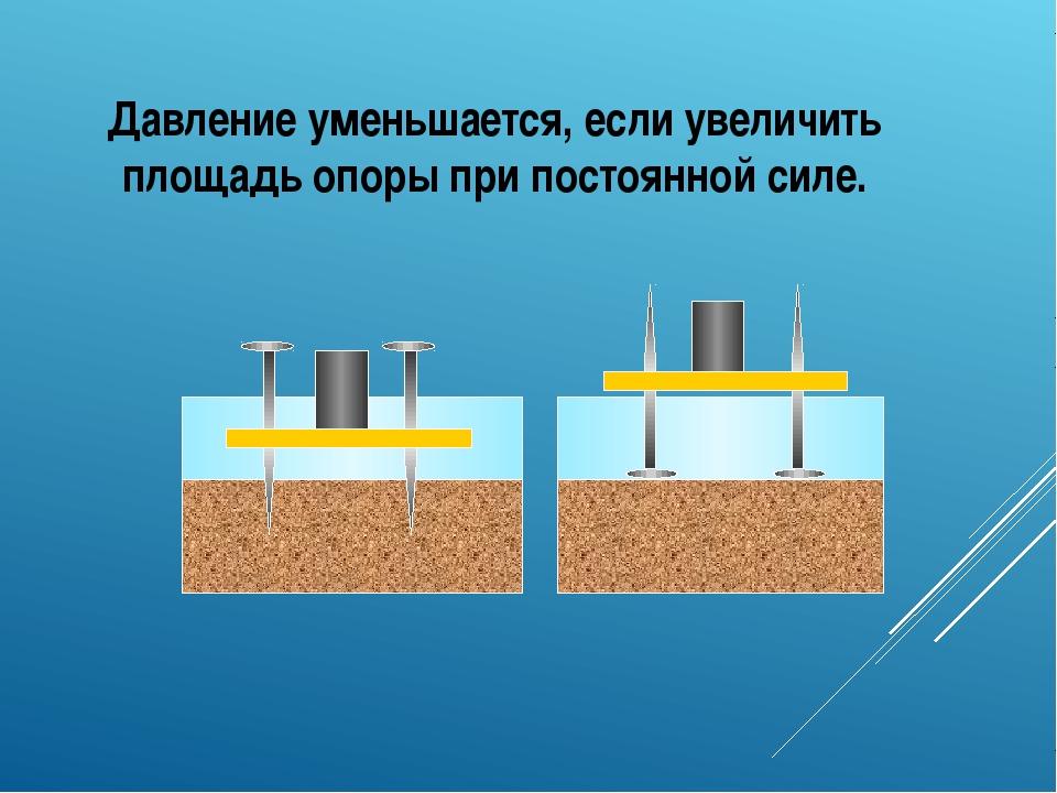 Давление уменьшается, если увеличить площадь опоры при постоянной силе.
