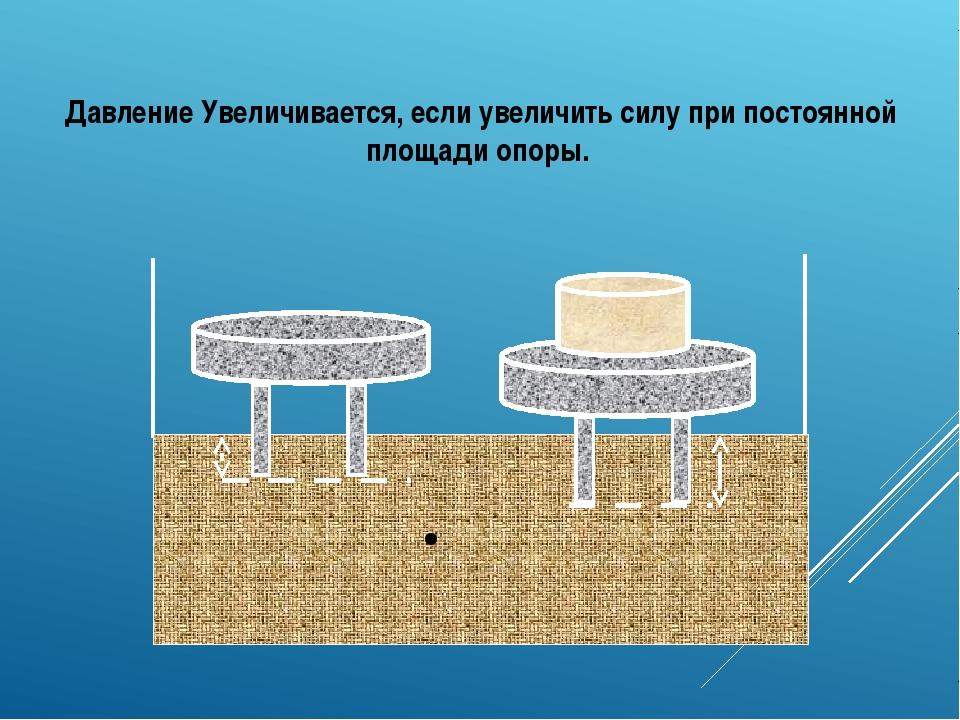 Давление Увеличивается, если увеличить силу при постоянной площади опоры.