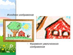 Исходное изображение Фрагмент увеличенного изображения