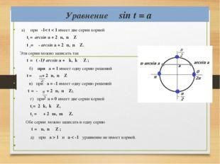 Уравнение sin t = a a) при -1< t < 1 имеет две серии корней t1 = arсsin a + 2