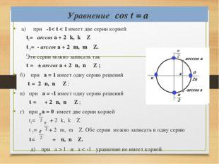 Уравнение cos t = a a) при -1< t < 1 имеет две серии корней t1 = arсcos a + 2