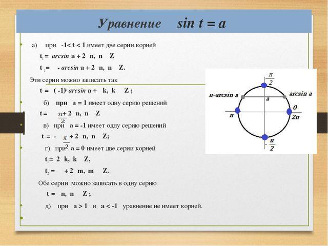 Уравнение sin t = a a) при -1< t < 1 имеет две серии корней t1 = arсsin a + 2...