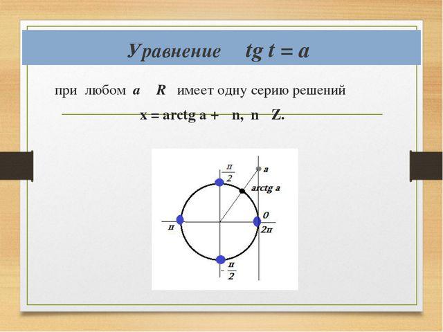 Уравнение tg t = a при любом а ϵ R имеет одну серию решений х = аrctg a + πn,...