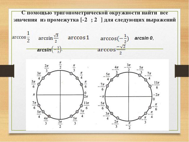 С помощью тригонометрической окружности найти все значения из промежутка [-2π...