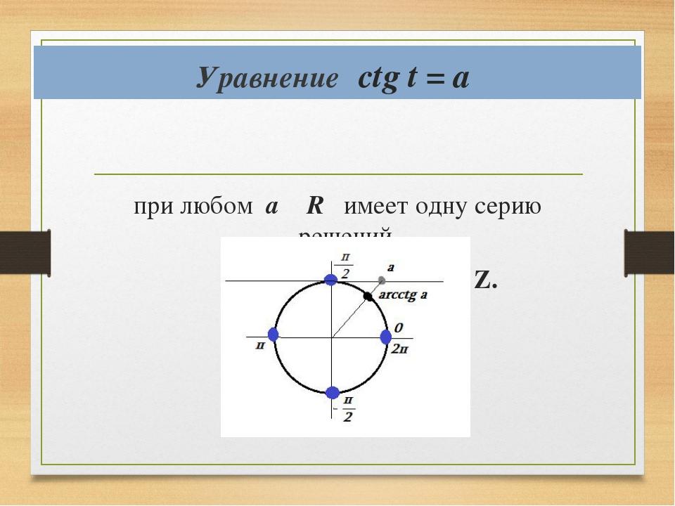 Уравнение ctg t = a при любом а ϵ R имеет одну серию решений х = аrcctg a + π...