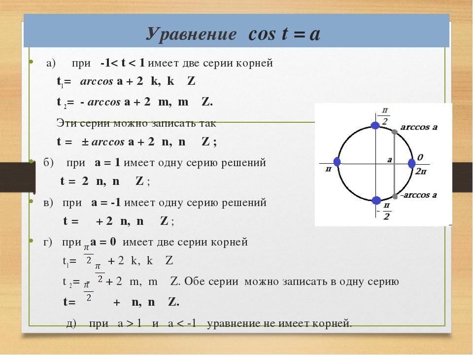 Уравнение cos t = a a) при -1< t < 1 имеет две серии корней t1 = arсcos a + 2...