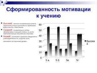 Сформированность мотивации к учению Высокий: наличие познавательных мотивов,