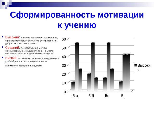 Сформированность мотивации к учению Высокий: наличие познавательных мотивов,...