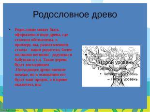 Родословное древо Родословие может быть оформлено в виде древа, где стволом о