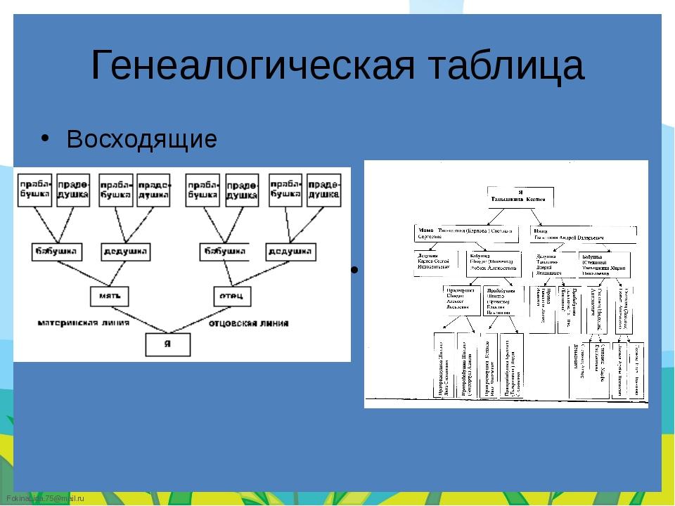 Генеалогическая таблица Восходящие Нисходящие FokinaLida.75@mail.ru