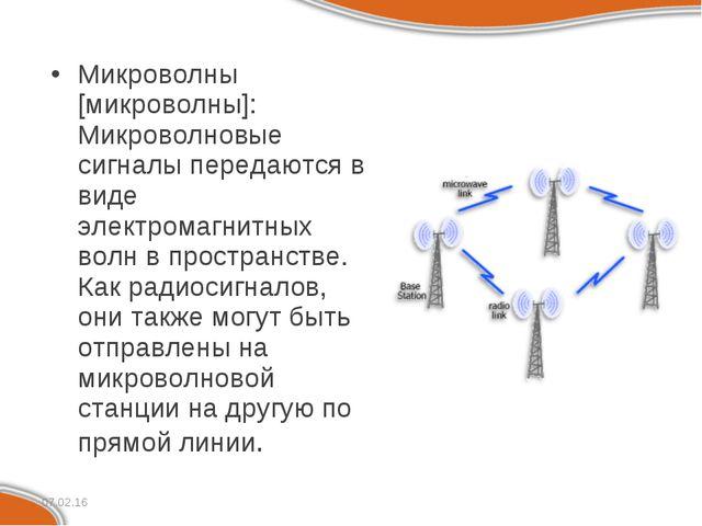 Микроволны [микроволны]: Микроволновые сигналы передаются в виде электромагни...