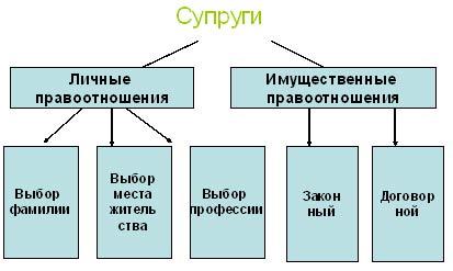 http://festival.1september.ru/articles/549236/img1.jpg