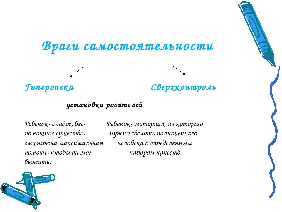 Враги самостоятельности Гиперопека Сверхконтроль установка родителей Ребенок-...