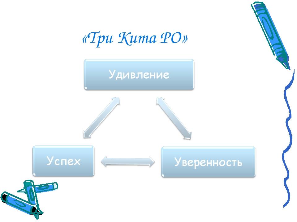 «Три Кита РО»