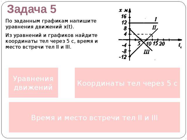 Задача 5 По заданным графикам напишите уравнения движений x(t). Из уравнений...