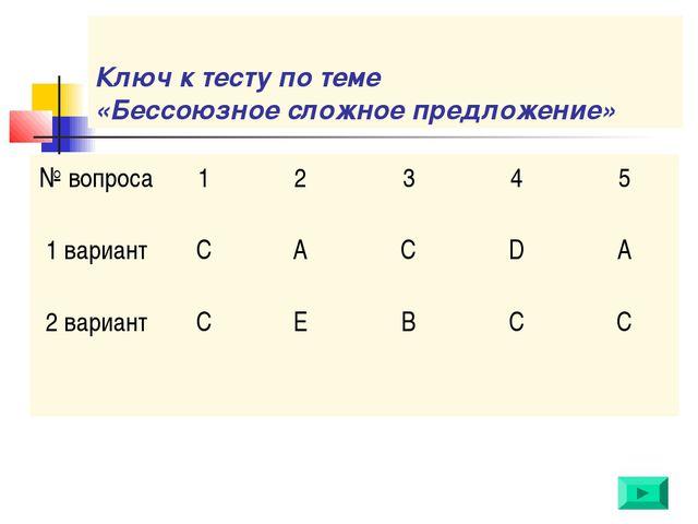 Ключ к тесту по теме «Бессоюзное сложное предложение»
