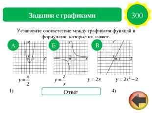 Задания с графиками 500 Ответ Постройте график функции И определите, при как