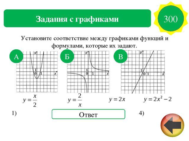Задания с графиками 500 Ответ Постройте график функции И определите, при как...