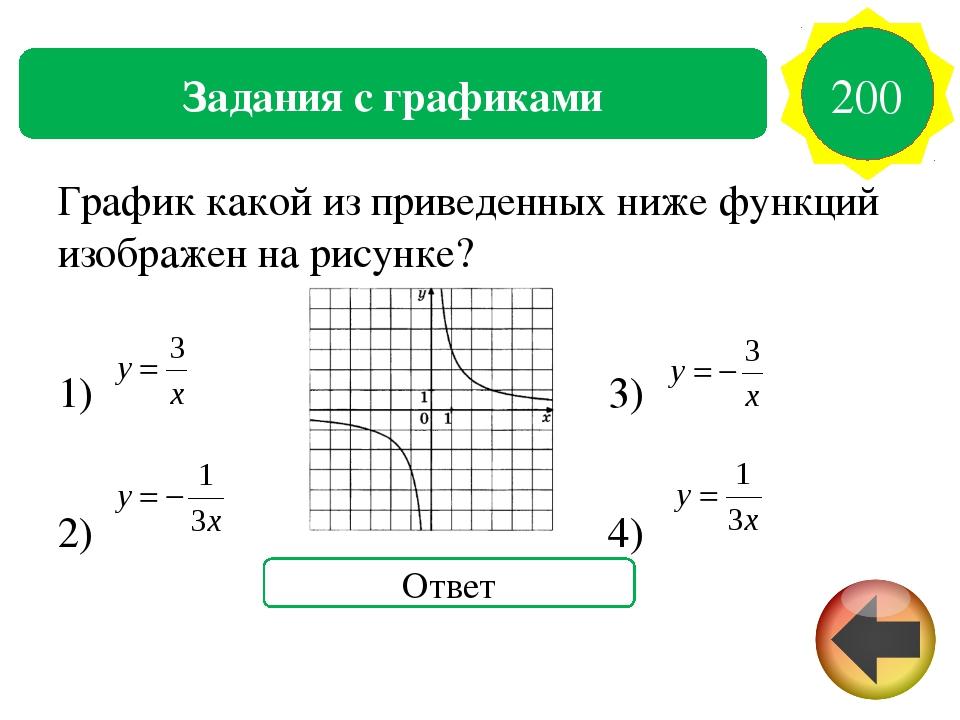 Реальная математика 400 Вероятность того, что на тесте по биологии учащийся...