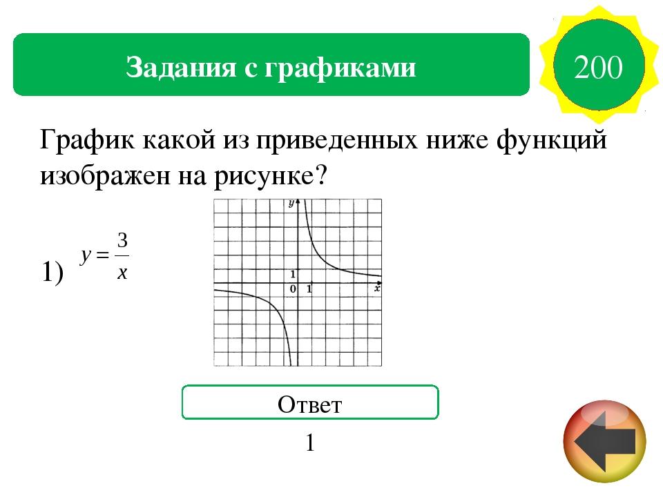 Вычисления 500 Ответ Решите систему уравнений