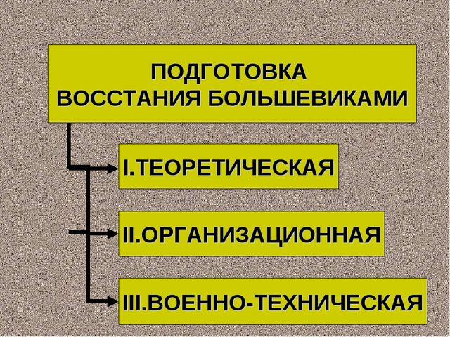ПОДГОТОВКА ВОССТАНИЯ БОЛЬШЕВИКАМИ I.ТЕОРЕТИЧЕСКАЯ II.ОРГАНИЗАЦИОННАЯ III.ВОЕН...