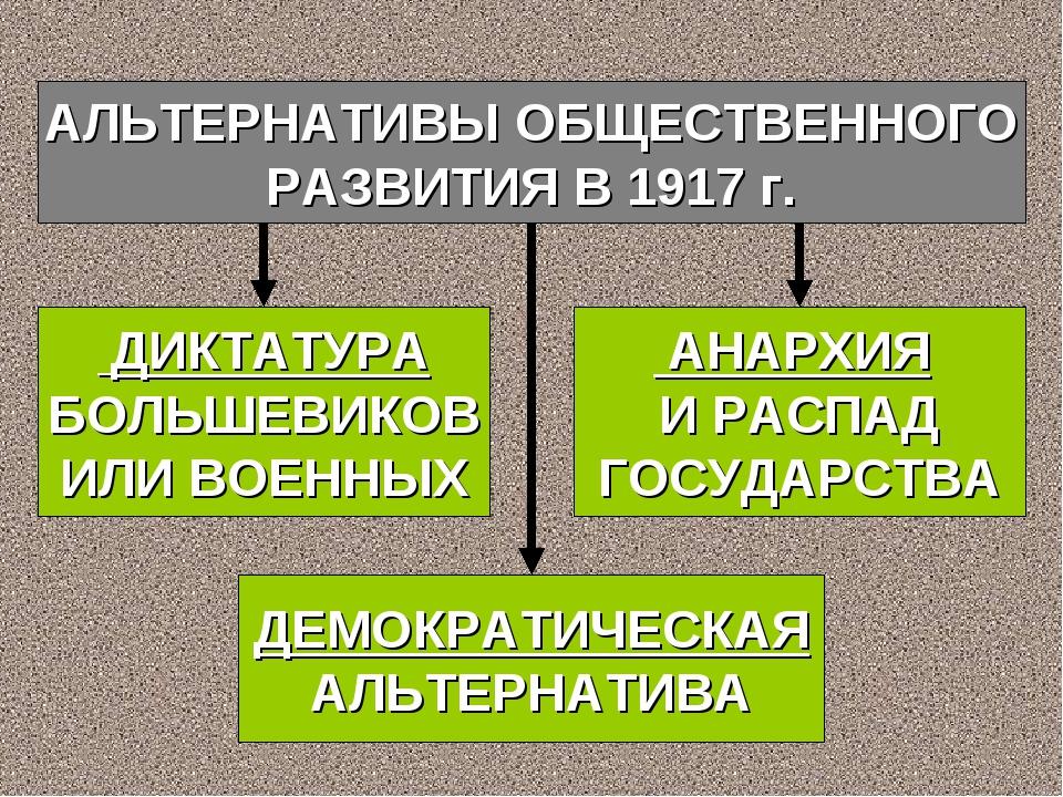 АЛЬТЕРНАТИВЫ ОБЩЕСТВЕННОГО РАЗВИТИЯ В 1917 г. ДИКТАТУРА БОЛЬШЕВИКОВ ИЛИ ВОЕНН...