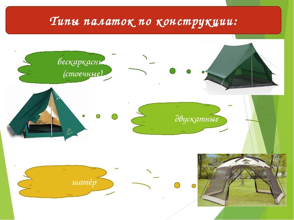 бескаркасные (стоечные) двускатные шатёр Типы палаток по конструкции: