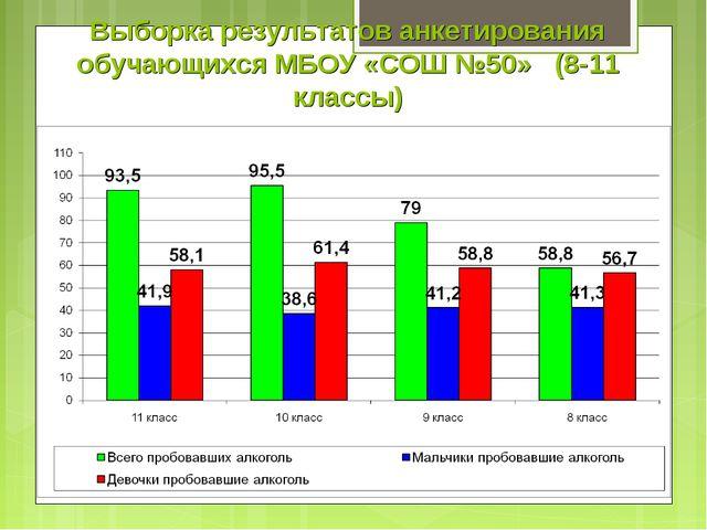 Выборка результатов анкетирования обучающихся МБОУ «СОШ №50» (8-11 классы)