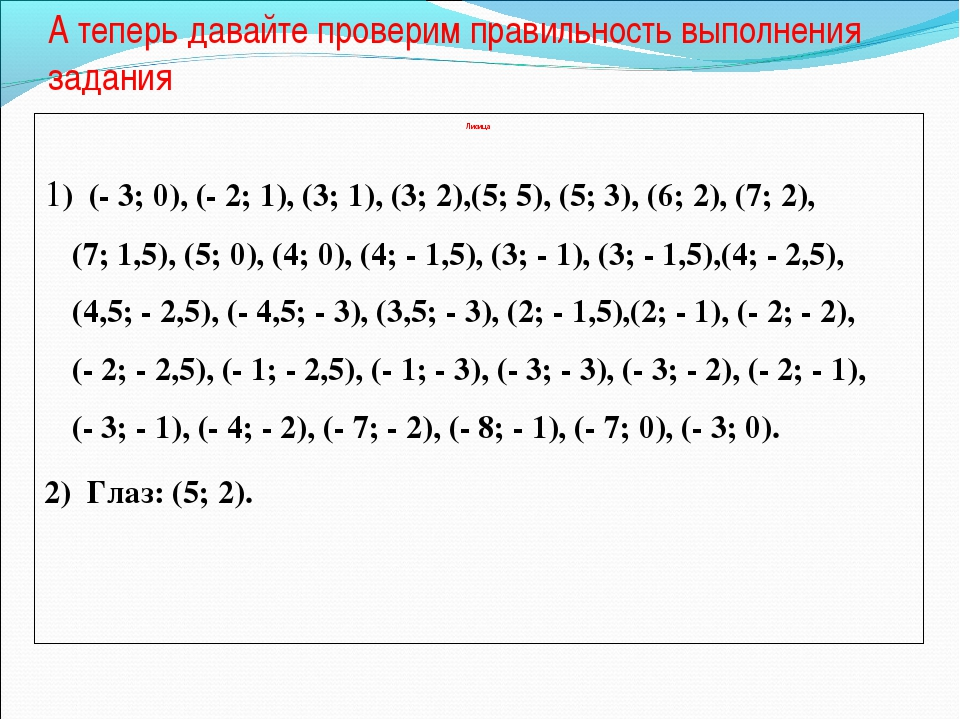 А теперь давайте проверим правильность выполнения задания  Лисица  1) (- 3;...