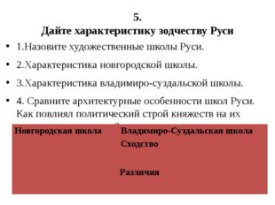 5. Дайте характеристику зодчеству Руси 1.Назовите художественные школы Руси.