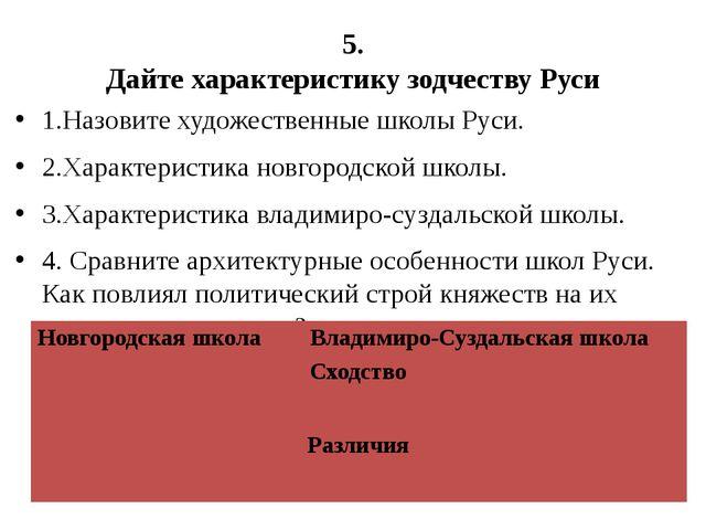 5. Дайте характеристику зодчеству Руси 1.Назовите художественные школы Руси....