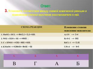Ответ: 3. Установите соответствие между схемой химической реакции и изменение