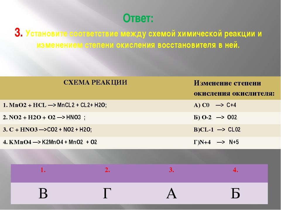 Ответ: 3. Установите соответствие между схемой химической реакции и изменение...