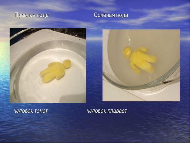 человек тонет человек плавает Пресная вода Солёная вода