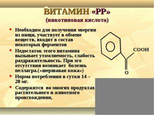 ВИТАМИН «РР» (никотиновая кислота) Необходим для получения энергии из пищи, у