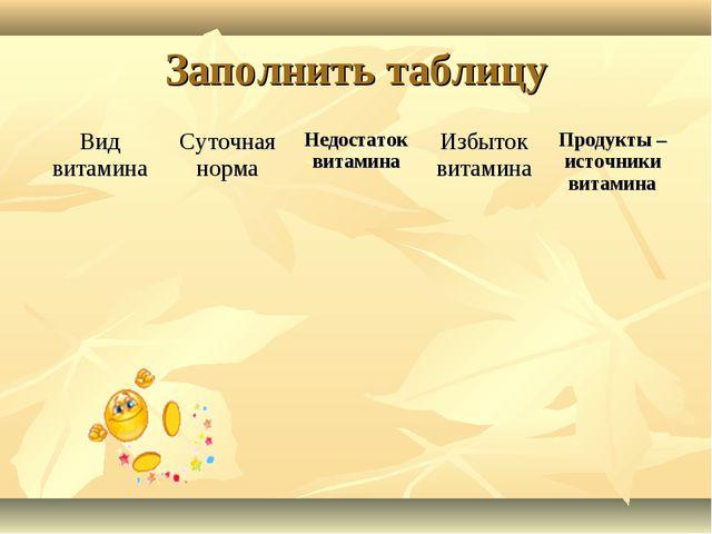 Заполнить таблицу Вид витаминаСуточная нормаНедостаток витаминаИзбыток вит...