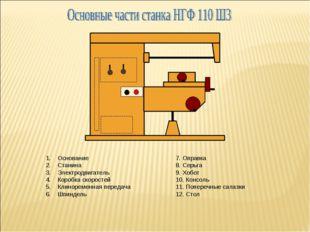 Основание Станина Электродвигатель Коробка скоростей Клиноременная передача Ш