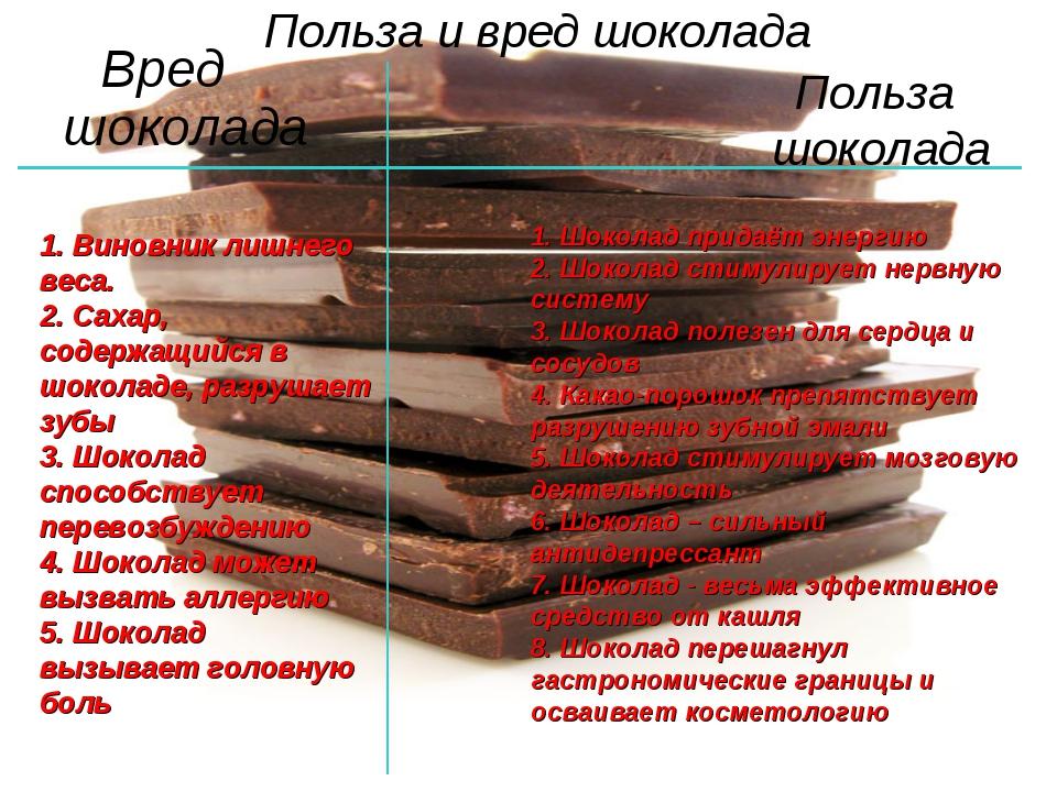Вред шоколада Польза и вред шоколада Польза шоколада 1. Виновник лишнего веса...