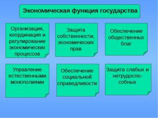 Экономическая функция государства Организация, координация и регулирование э