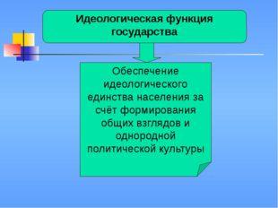 Идеологическая функция государства Обеспечение идеологического единства насе