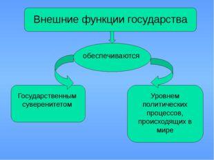 Внешние функции государства обеспечиваются Государственным суверенитетом Уро