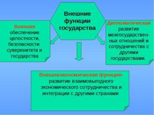 Внешние функции государства Военная обеспечение целостности, безопасности су