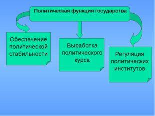 Политическая функция государства Обеспечение политической стабильности Выраб